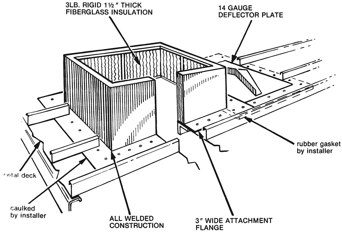 Standing Seam Preengineered Metal Building Roof Rps