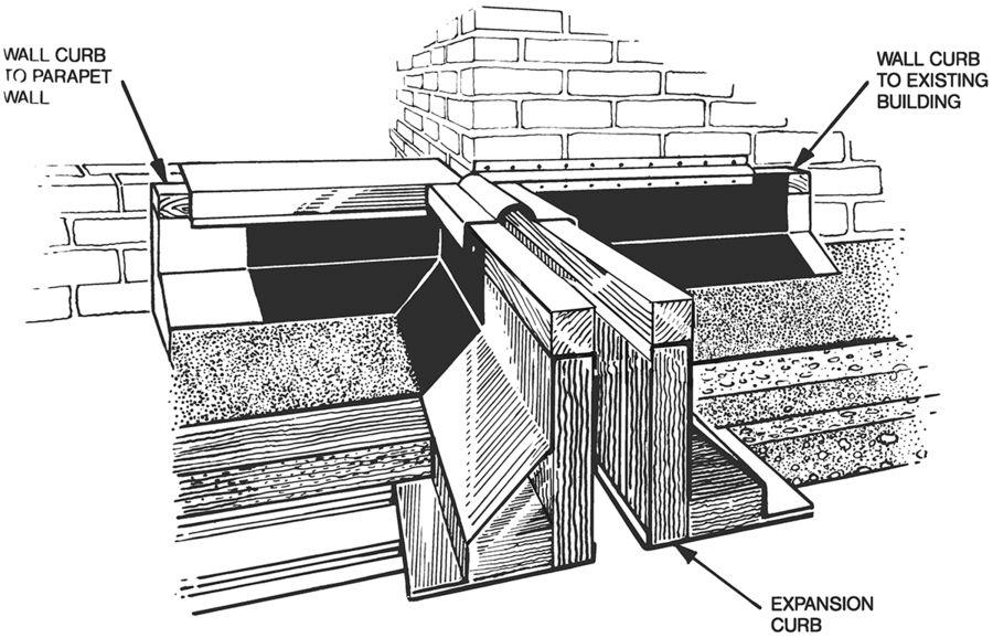 Ec 4a Ec 4b Expansion Amp Wall Curbs For Insulated Decks Rps
