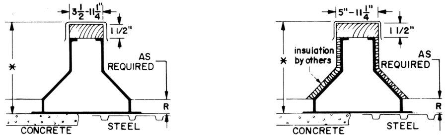 ER-4A Dimensional