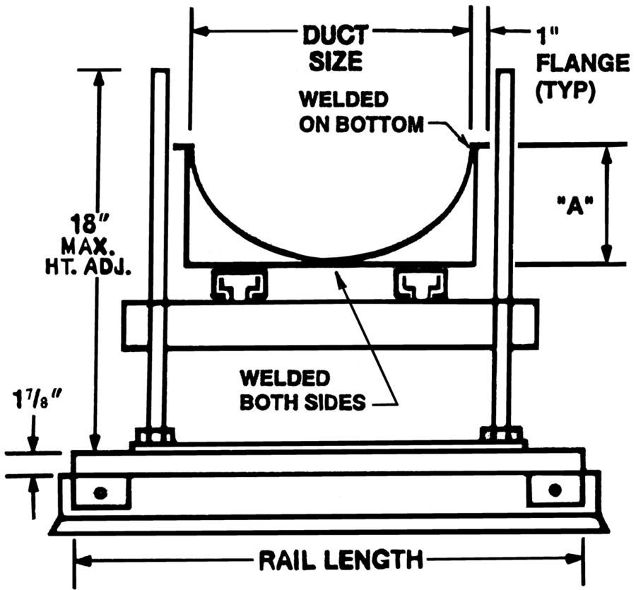 Standard Round Duct Support
