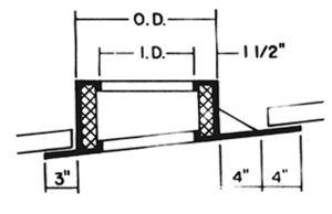 Condition 2-Under/Under